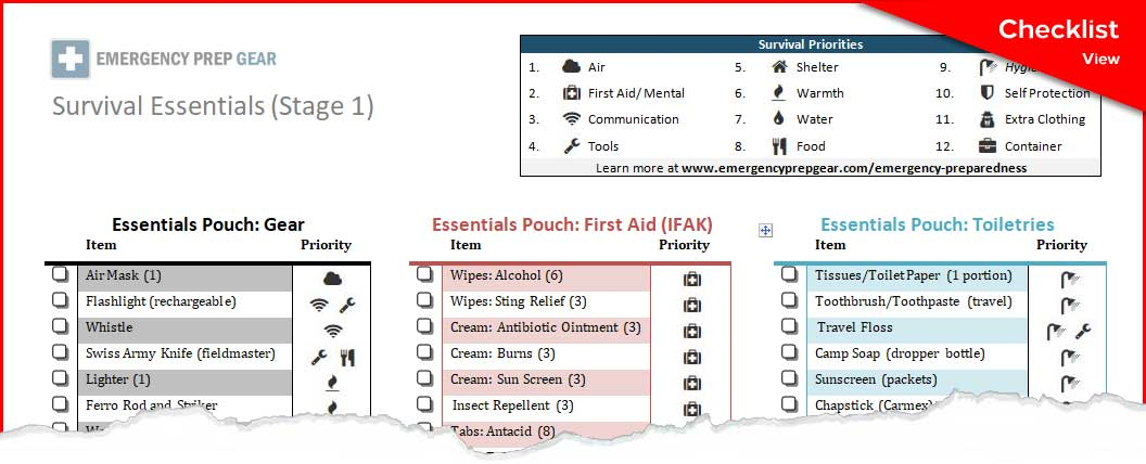 Emergency Essentials Checklist