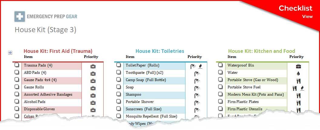 Home Kit Checklist