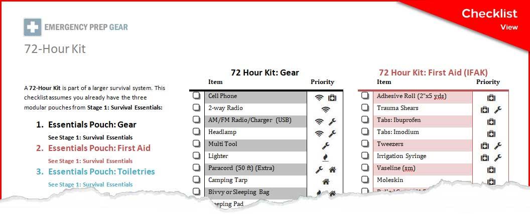 72-Hour Kit